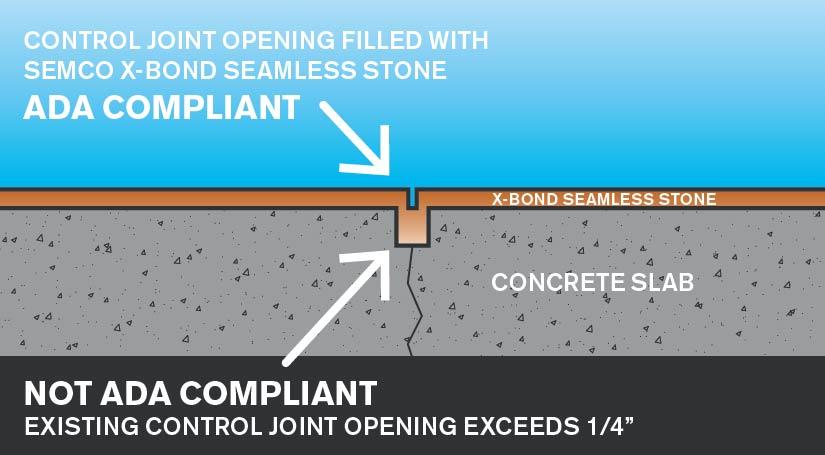 ADA Safety Floor Semco Modern Seamless Surface - Ada slip resistance