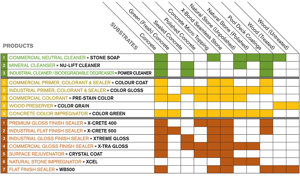 clean-color-seal_table_3
