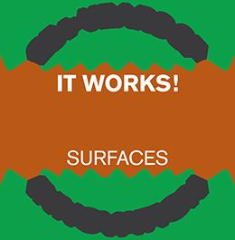 SEMCO – IT WORKS! 25 plus years of innovation