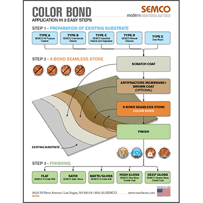 Color Bond – 3 Easy Steps