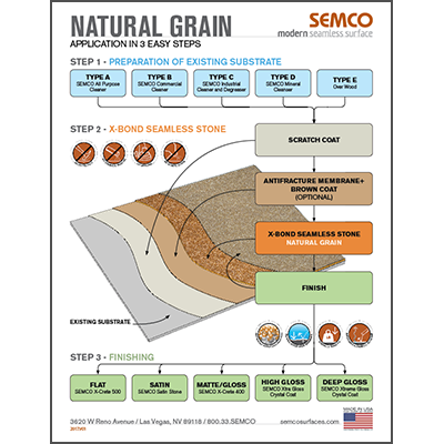 Natural Grain - 3 easy steps