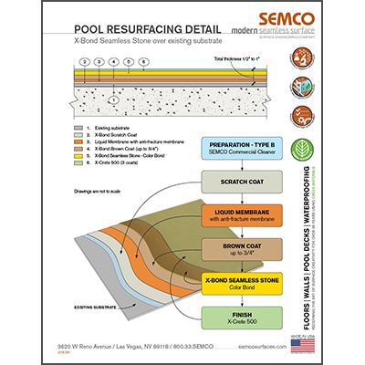 Pool Resurfacing Detail