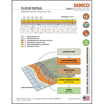 SEMCO Liquid Membrane - Waterproof Adhesive for any substrate