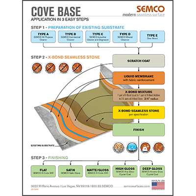 Cove Base – 3 Easy Steps