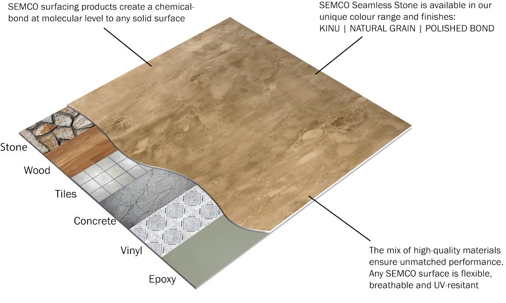 semco_seamless_floor_detail