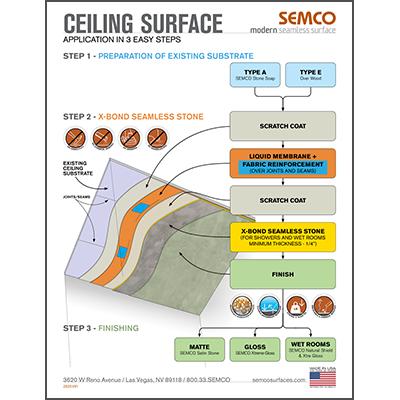 Ceiling – 3 Easy Steps