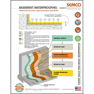 Basement waterproofing with Liquid Membrane and X-Bond