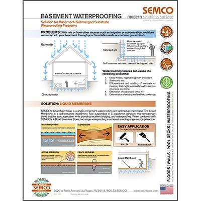Liquid Membrane - basement waterproofing solution