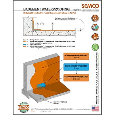 Basement waterproofing with SEMCO Liquid Membrane™ detail