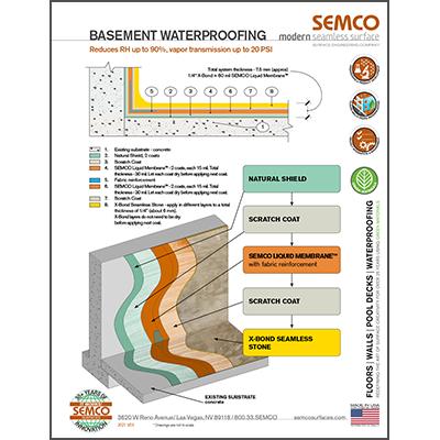 Basement waterproofing with X-Bond Seamless Stone detail