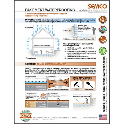 Easy basement waterproofing