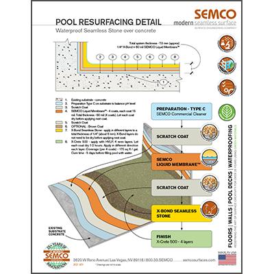 Pool Resurfacing Detail