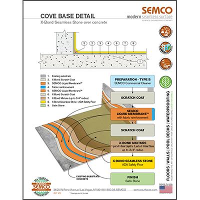 Cove Base Over Concrete Detail